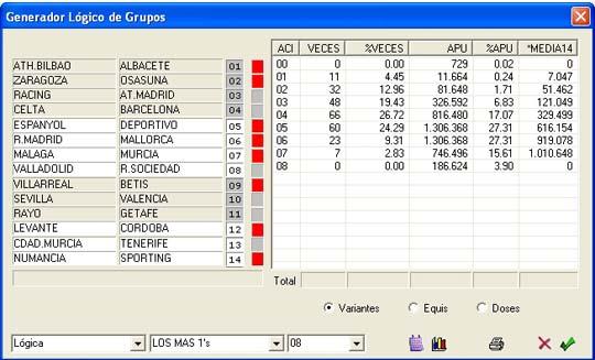 Generador Lógico de Grupos